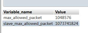 MySQL max_allowed_packet设置及问题