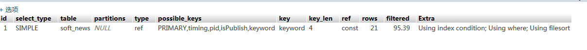 Cannot use ref access on index 'key' due to type or collation conversion on field 'keyword'